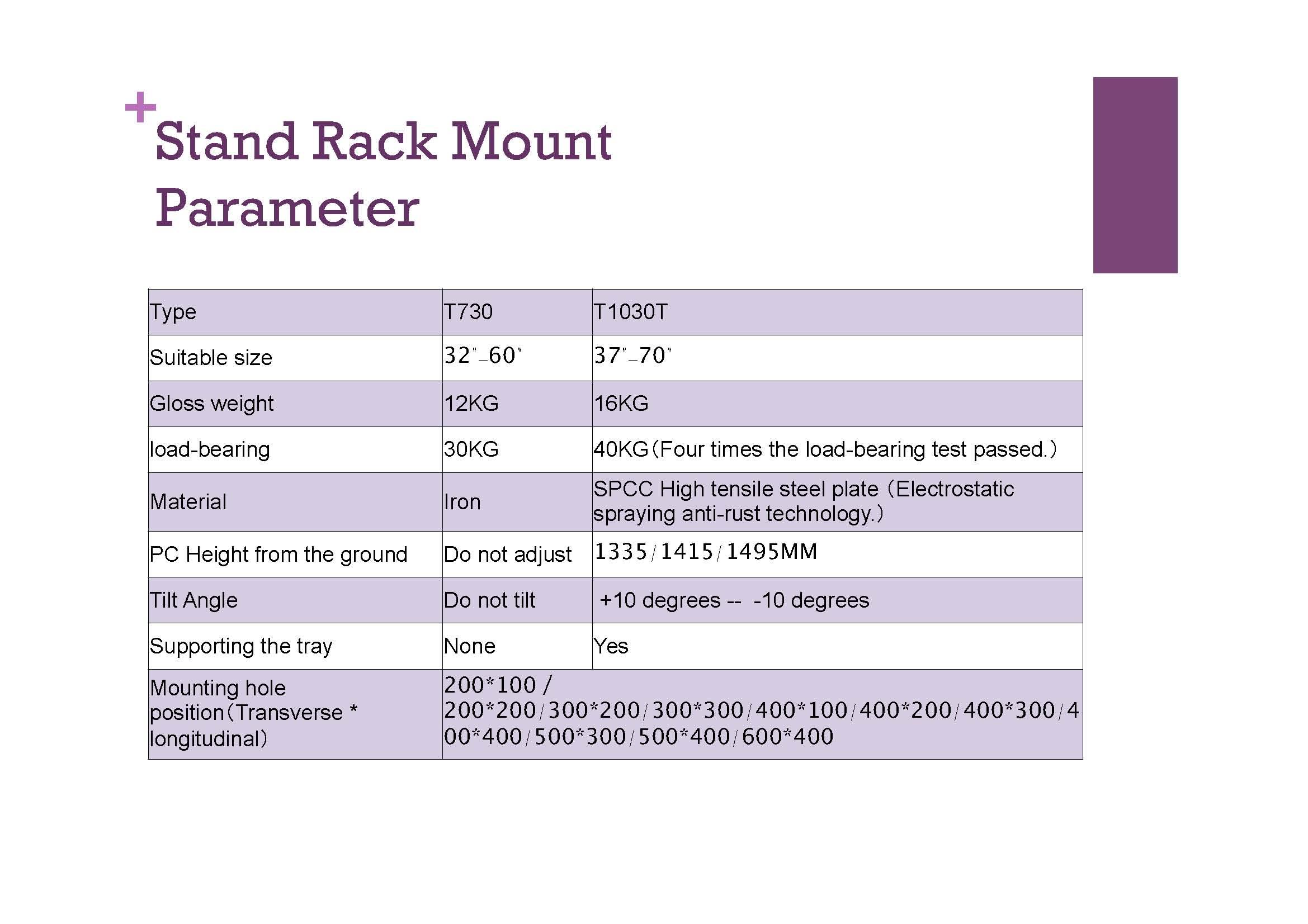 Mount frame specification_页面_3